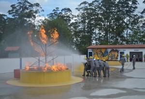 Simulado de Abandono Emergencial Preço Cotia - Plano de Evacuação de uma Empresa